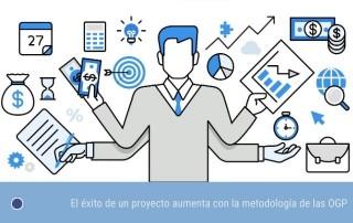 El éxito de un proyecto aumenta con la metodología de las OGP